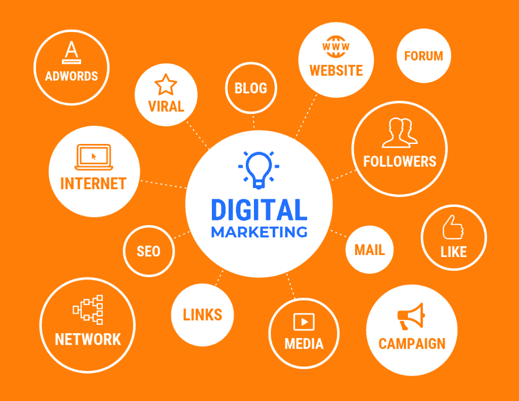 consulente in digital marketing