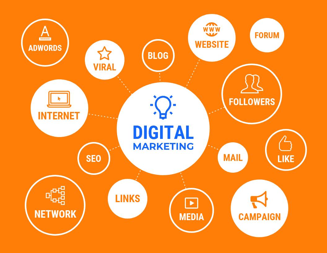 consulente in digital marketing